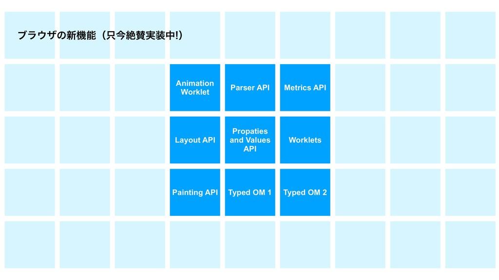 Animation Worklet Parser API Metrics API Layout...
