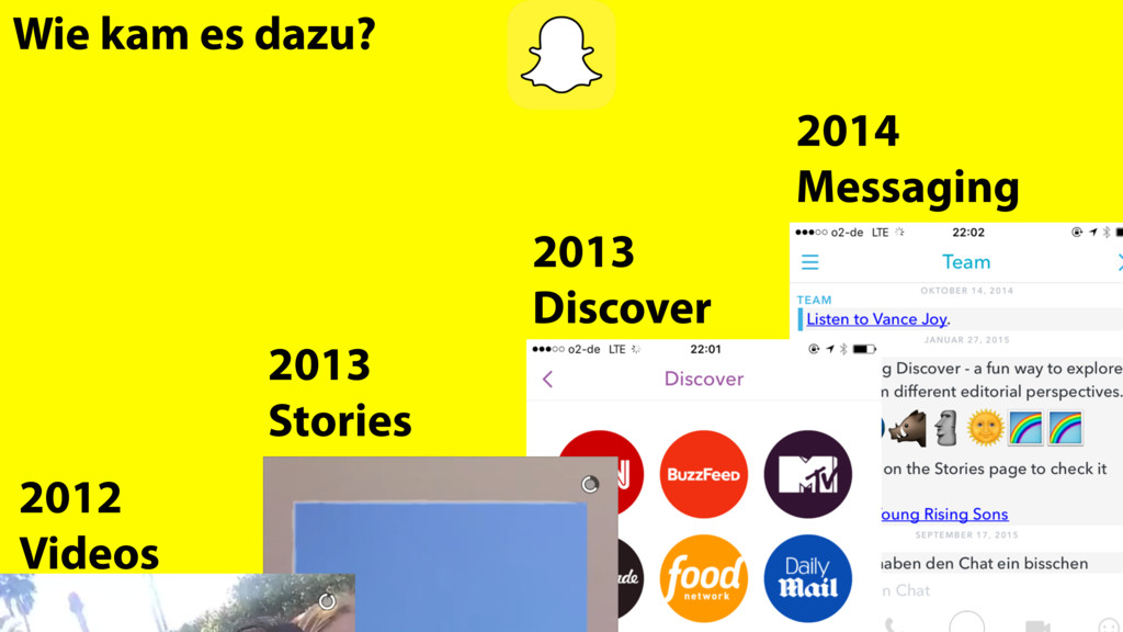 2014 Messaging Wie kam es dazu? 2012 Videos 201...