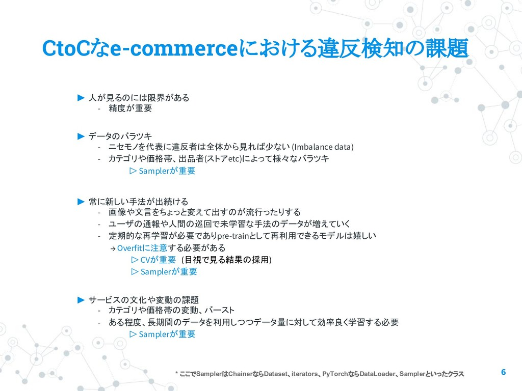 CtoCなe-commerceにおける違反検知の課題 ▶ 人が見るのには限界がある - 精度が...