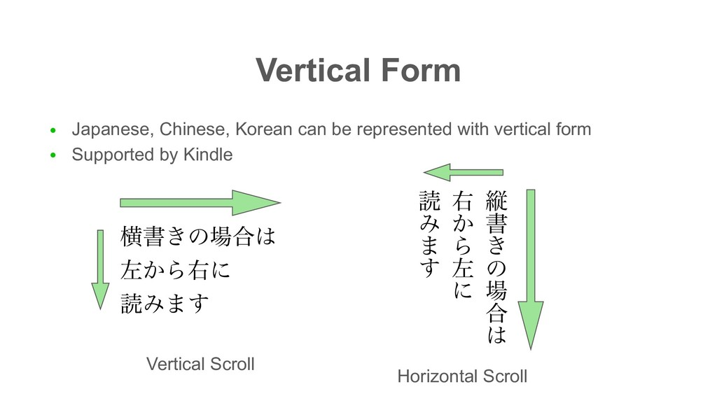 Vertical Form ● Japanese, Chinese, Korean can b...