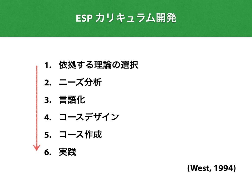 ESP ΧϦΩϡϥϜ։ൃ (West, 1994) 1. ґڌ͢Δཧͷબ   2. χʔζ...