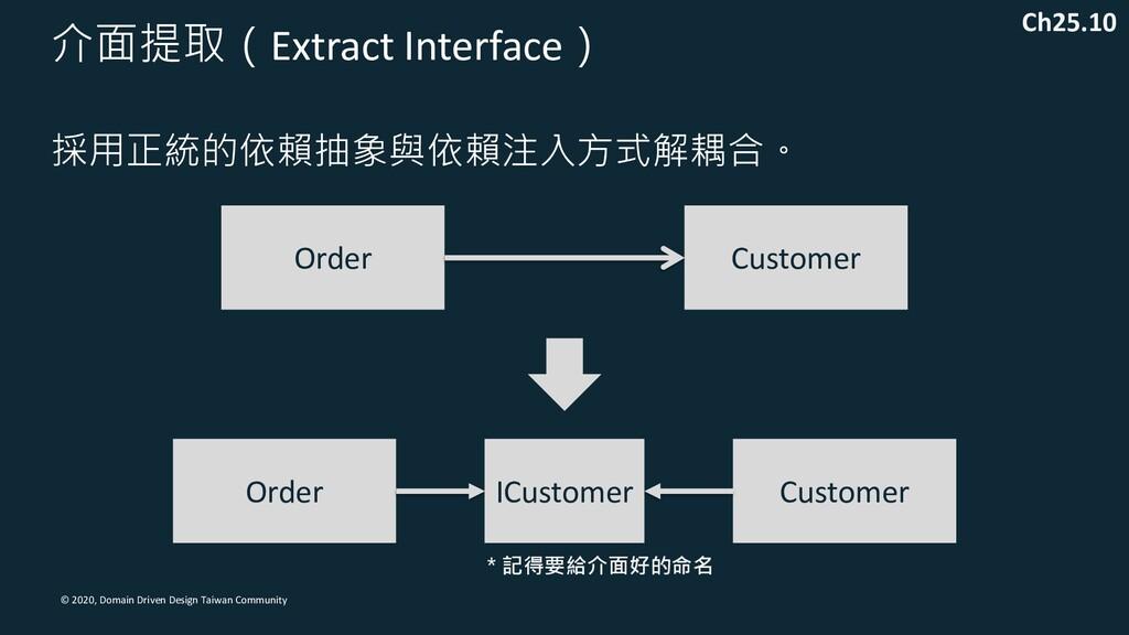 © 2020, Domain Driven Design Taiwan Community 介...