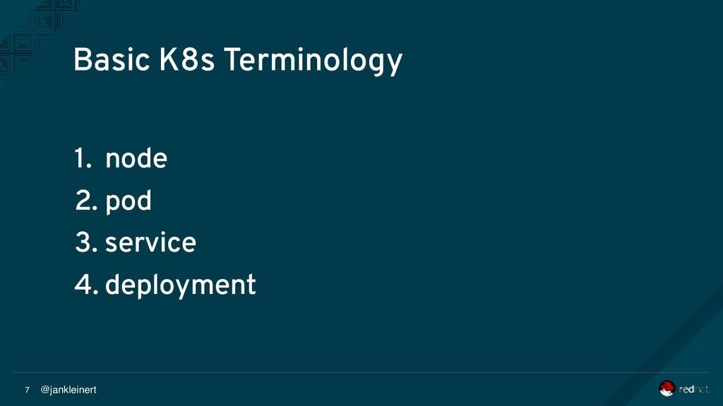 @jankleinert 7 Basic K8s Terminology 1. node 2....