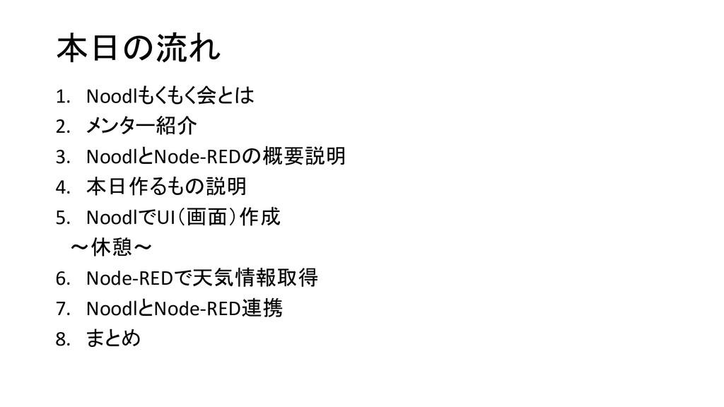 本日の流れ 1. Noodlもくもく会とは 2. メンター紹介 3. NoodlとNode-R...