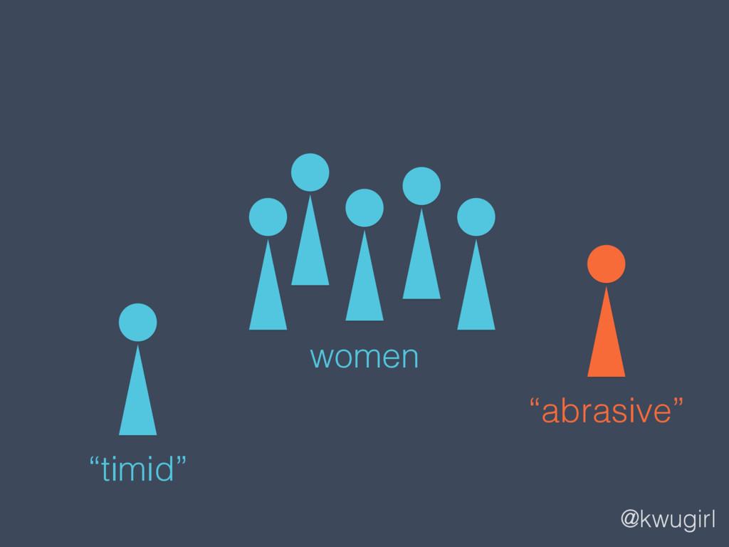 "@kwugirl women ""abrasive"" ""timid"""