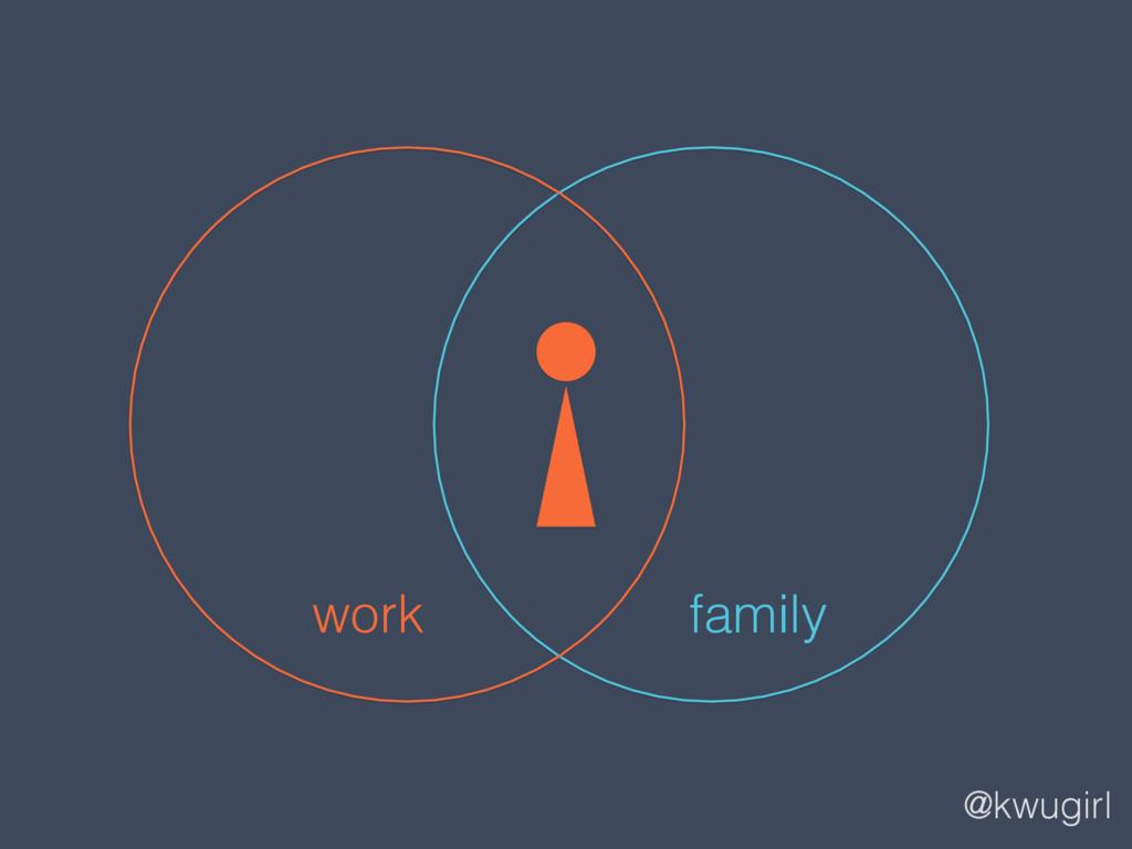 @kwugirl family work