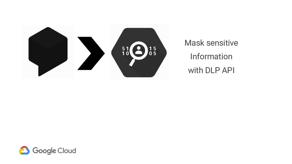 Mask sensitive Information with DLP API