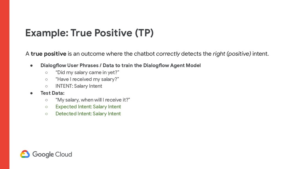 Example: True Positive (TP) A true positive is ...