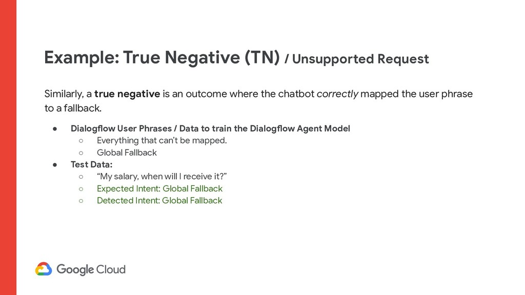 Example: True Negative (TN) / Unsupported Reque...