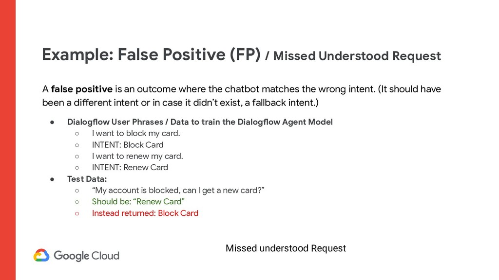 Example: False Positive (FP) / Missed Understoo...