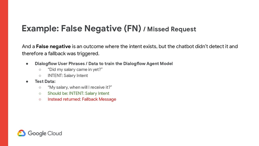 Example: False Negative (FN) / Missed Request A...