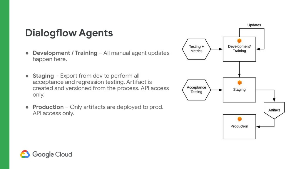 Dialogflow Agents ● Development / Training – Al...