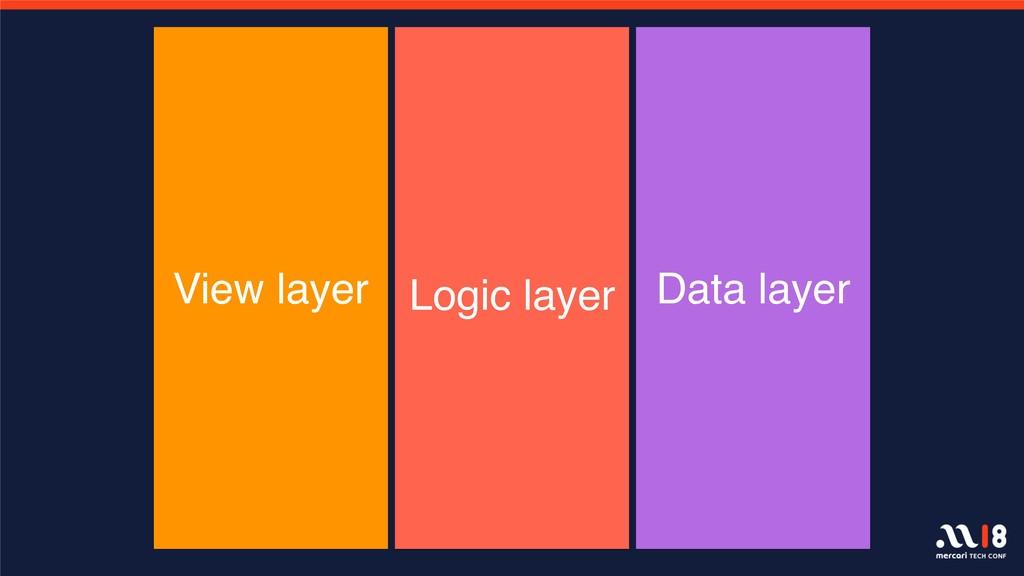 Data layer View layer Logic layer