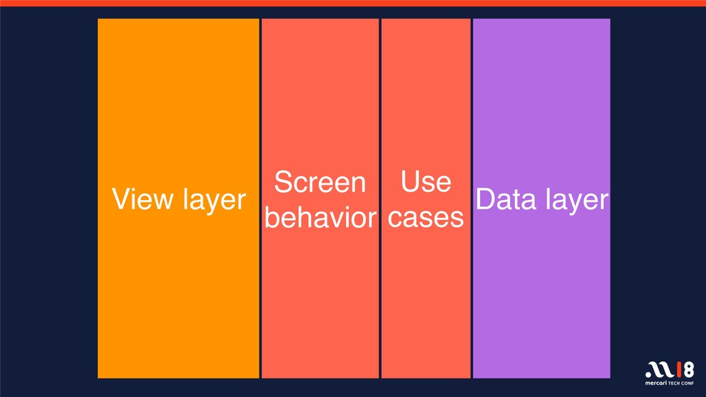 Use cases View layer Data layer Screen behavior