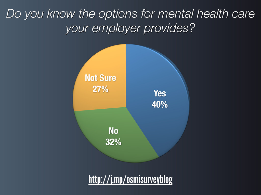 Do you know the options for mental health care ...