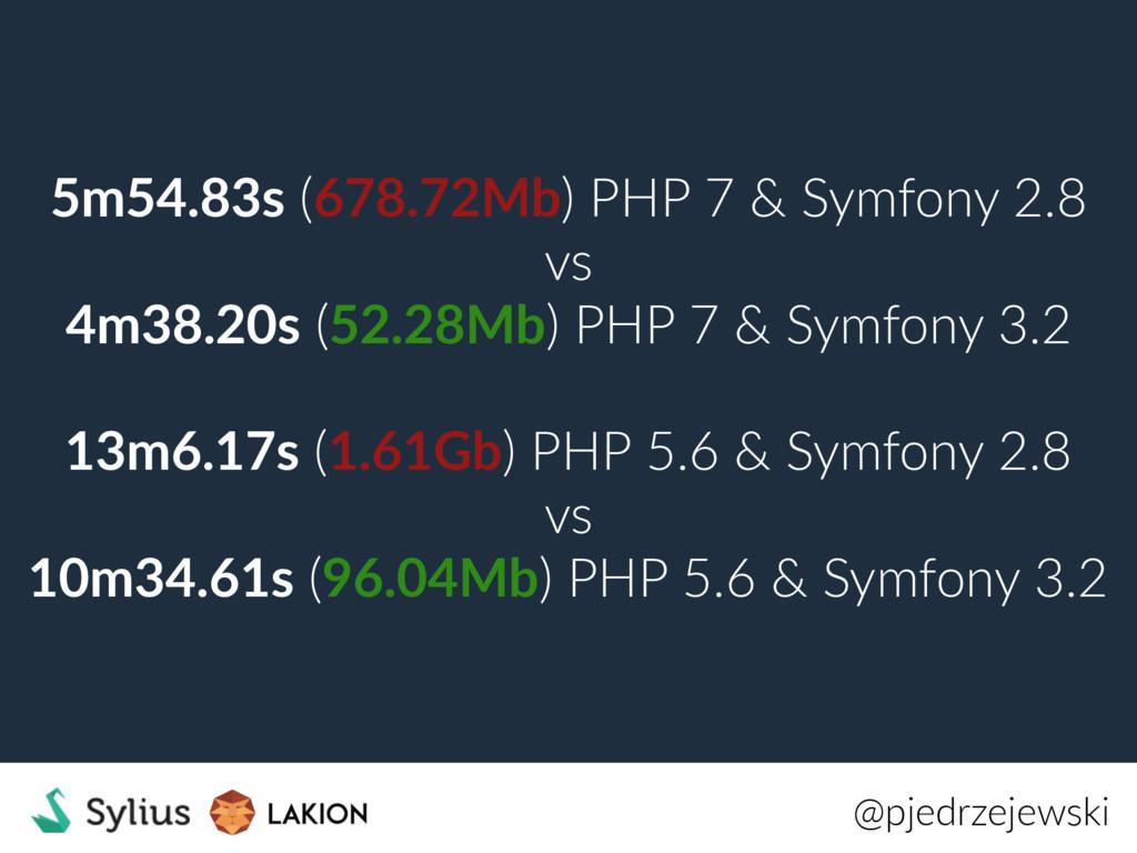 5m54.83s (678.72Mb) PHP 7 & Symfony 2.8 vs 4m38...
