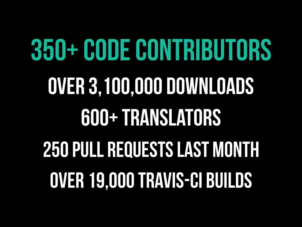 350+ Code contributors over 3,100,000 Downloads...