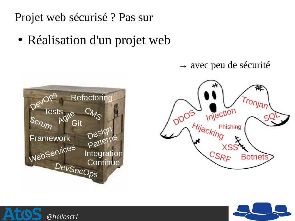 @hellosct1 Projet web sécurisé ? Pas sur Agile ...
