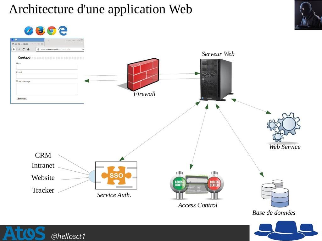 @hellosct1 CRM Intranet Website Tracker Service...