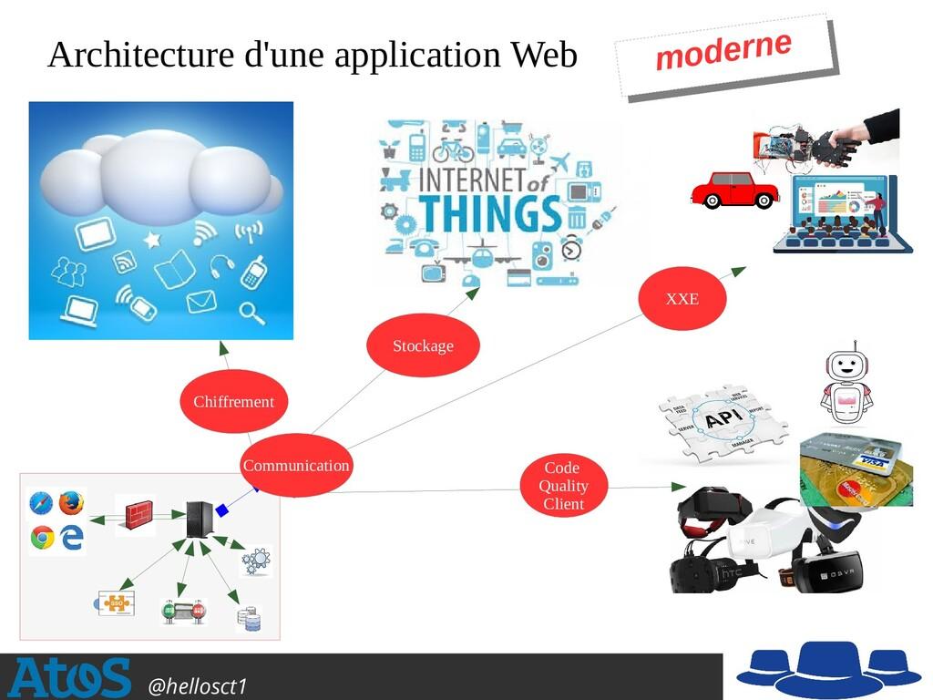 @hellosct1 Architecture d'une application Web X...