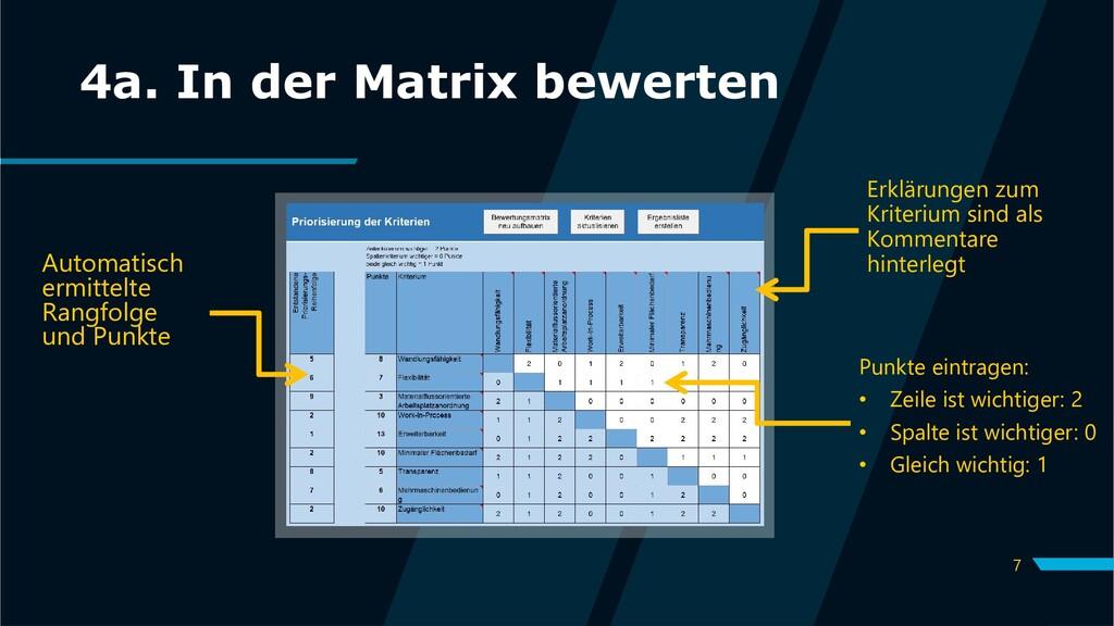 7 4a. In der Matrix bewerten Punkte eintragen: ...