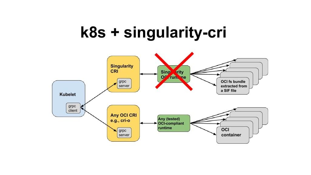 k8s + singularity-cri