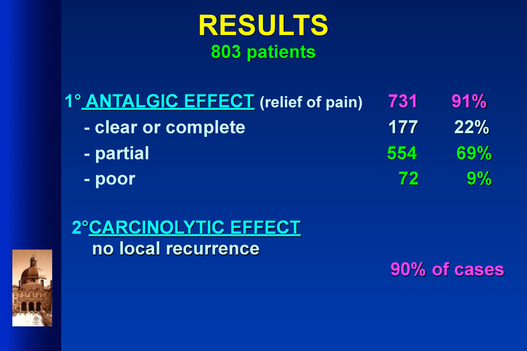 RESULTS 803 patients 1° ANTALGIC EFFECT (relief...