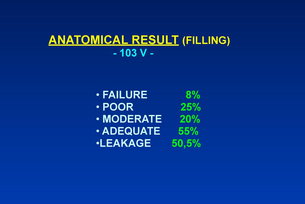 ANATOMICAL RESULT (FILLING) - 103 V - • FAILURE...