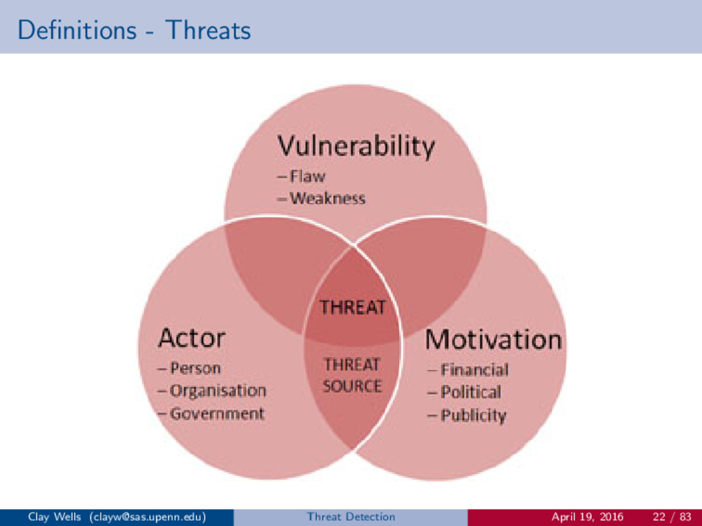 Definitions - Threats Clay Wells (clayw@sas.upen...