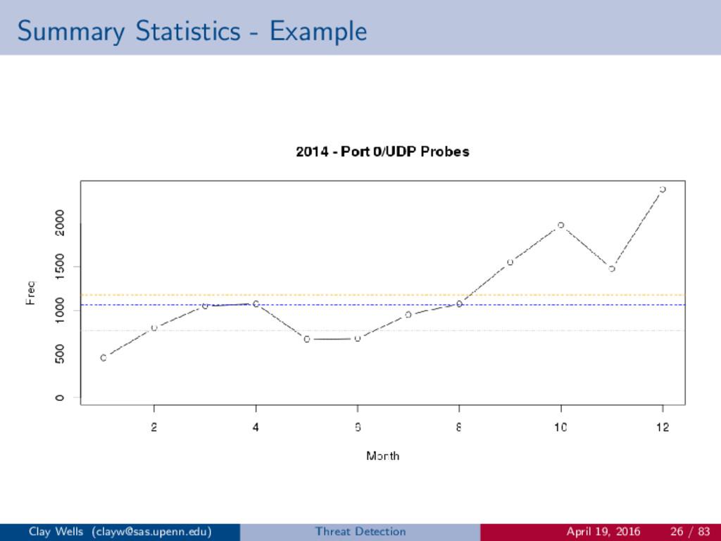 Summary Statistics - Example Clay Wells (clayw@...