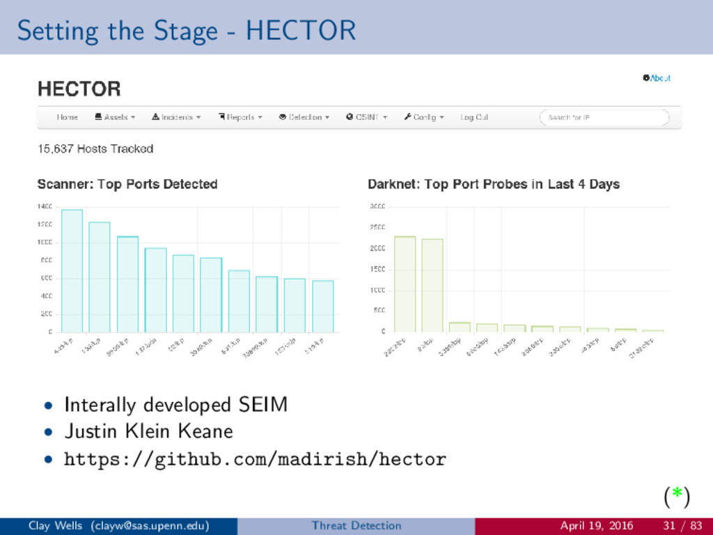 Setting the Stage - HECTOR • Interally develope...