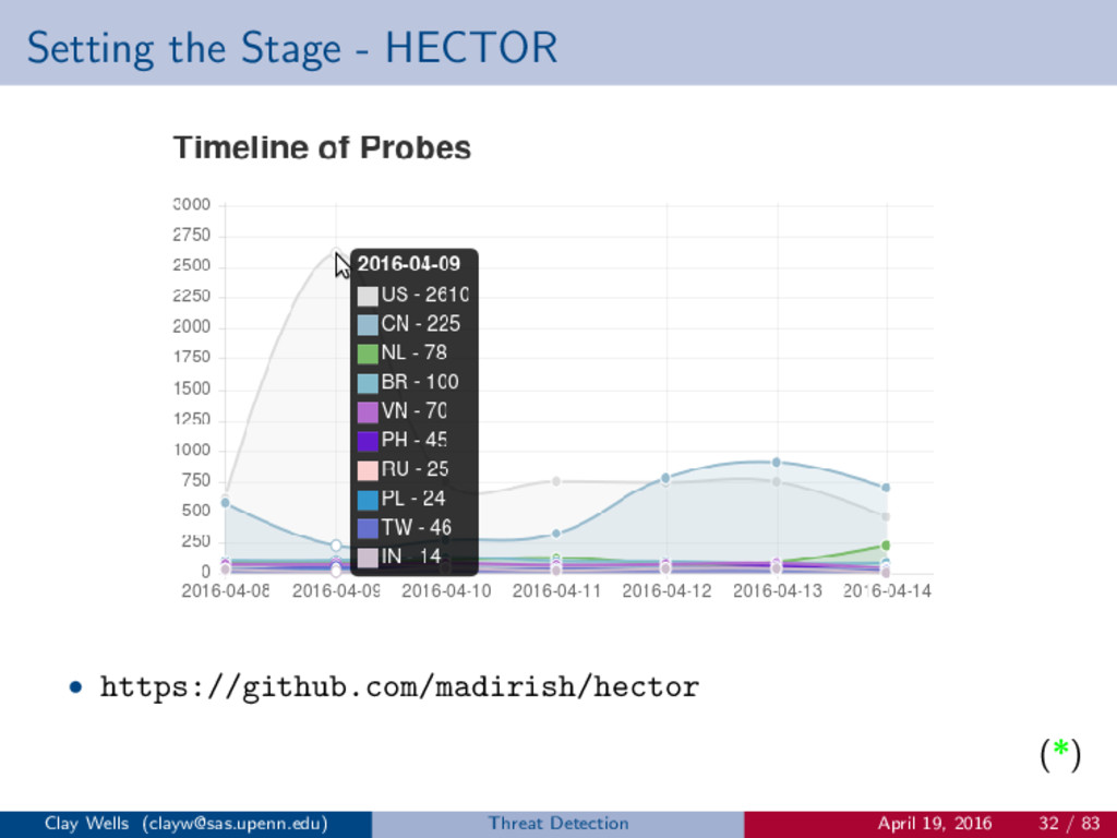 Setting the Stage - HECTOR • https://github.com...