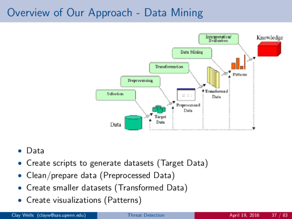 Overview of Our Approach - Data Mining • Data •...