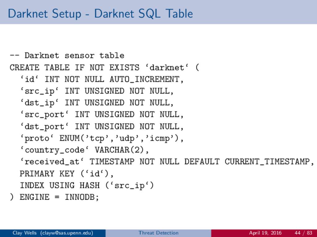 Darknet Setup - Darknet SQL Table -- Darknet se...