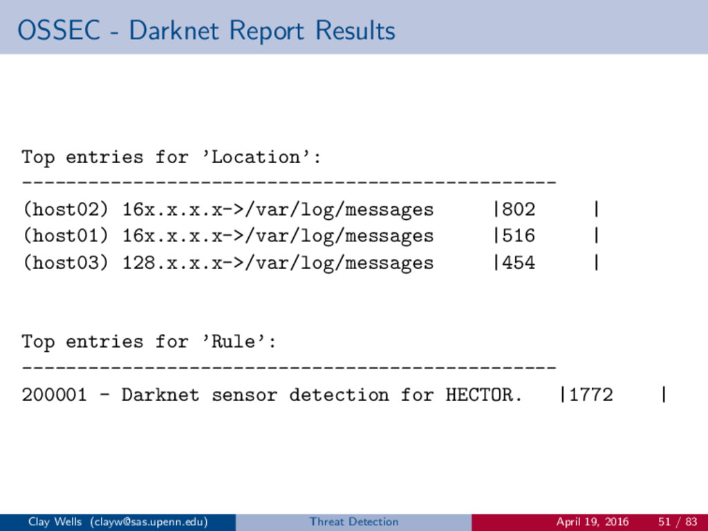 OSSEC - Darknet Report Results Top entries for ...
