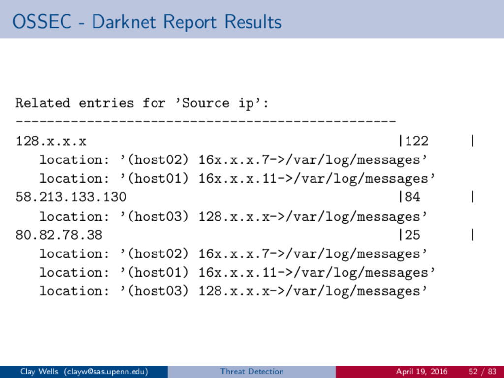 OSSEC - Darknet Report Results Related entries ...