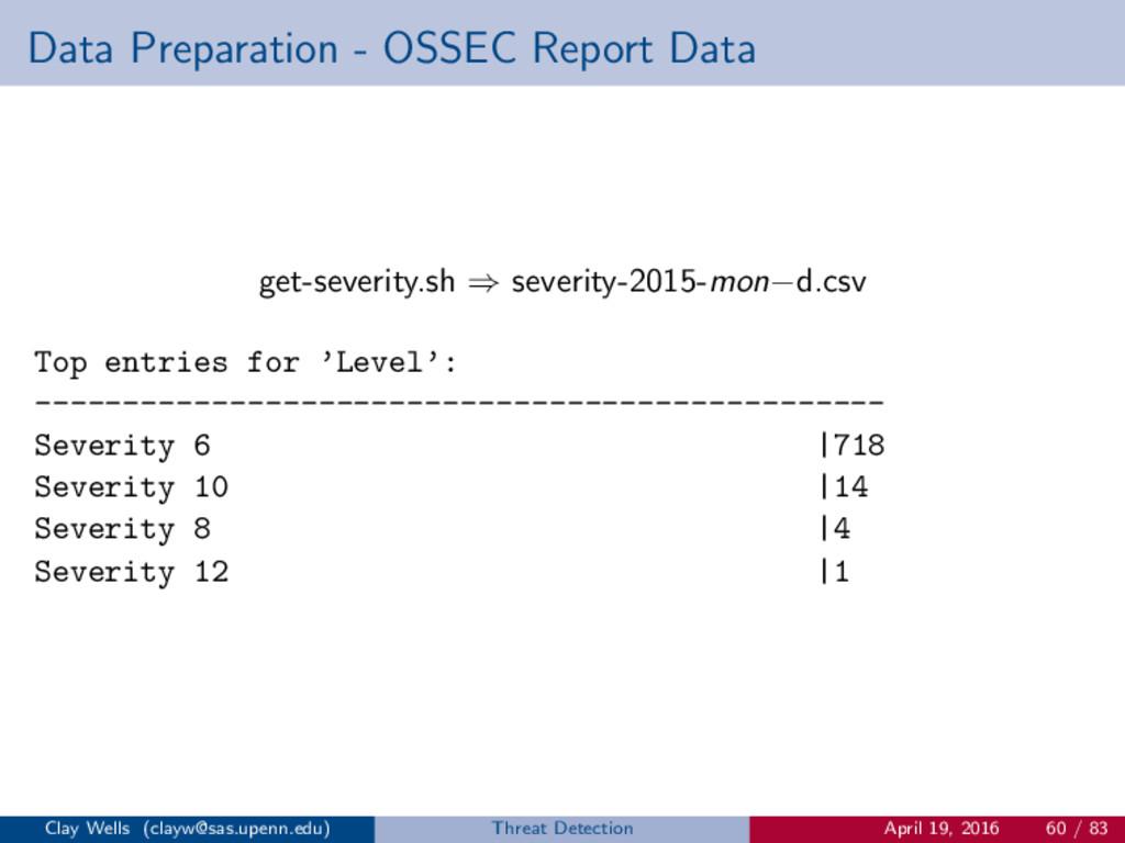 Data Preparation - OSSEC Report Data get-severi...