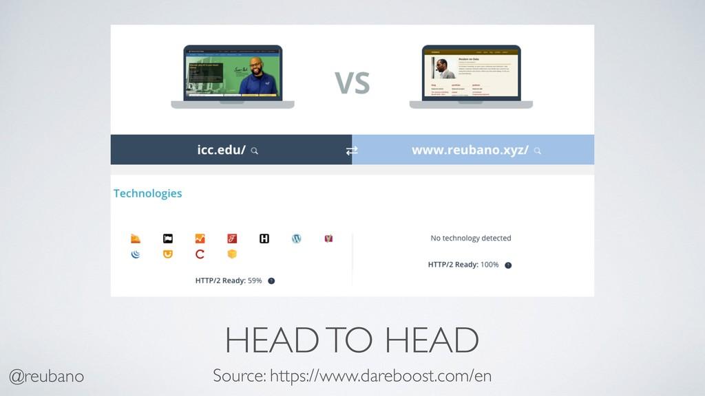 @reubano HEAD TO HEAD Source: https://www.dareb...