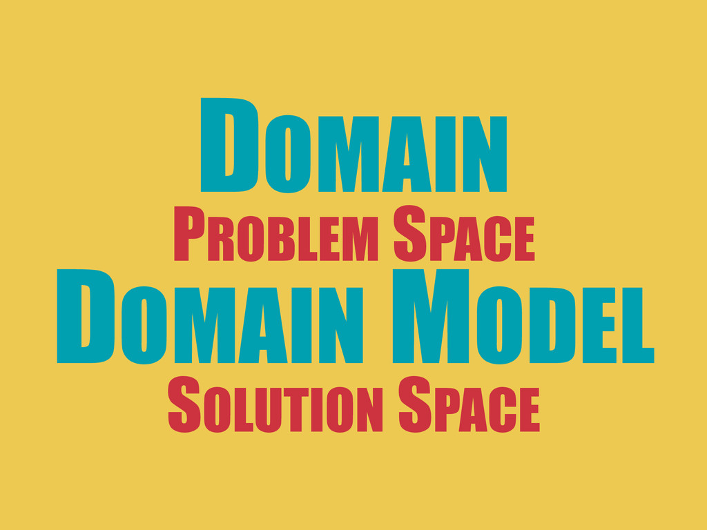 DOMAIN PROBLEM SPACE DOMAIN MODEL SOLUTION SPACE