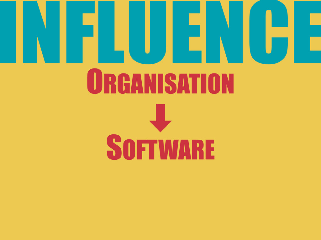 INFLUENCE ORGANISATION ! ‑ ! SOFTWARE