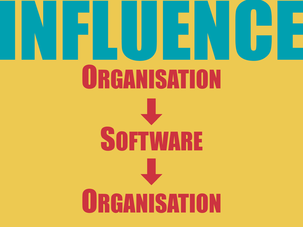 INFLUENCE ORGANISATION ! ‑ SOFTWARE ORGANISATIO...