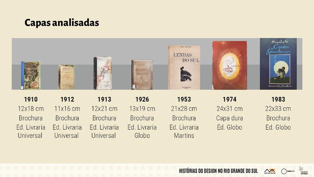 HISTÓRIAS DO DESIGN NO RIO GRANDE DO SUL Capas ...