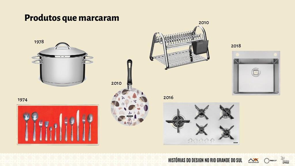 HISTÓRIAS DO DESIGN NO RIO GRANDE DO SUL Produt...