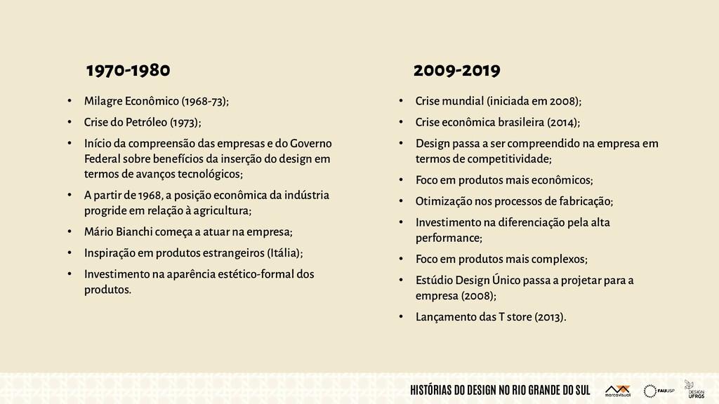 HISTÓRIAS DO DESIGN NO RIO GRANDE DO SUL • Mila...