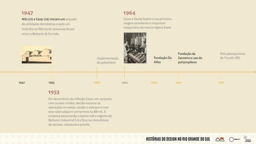 HISTÓRIAS DO DESIGN NO RIO GRANDE DO SUL Cezar ...