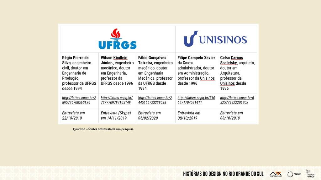 HISTÓRIAS DO DESIGN NO RIO GRANDE DO SUL Quadro...
