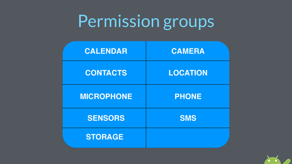 Permission groups CALENDAR CONTACTS MICROPHONE ...
