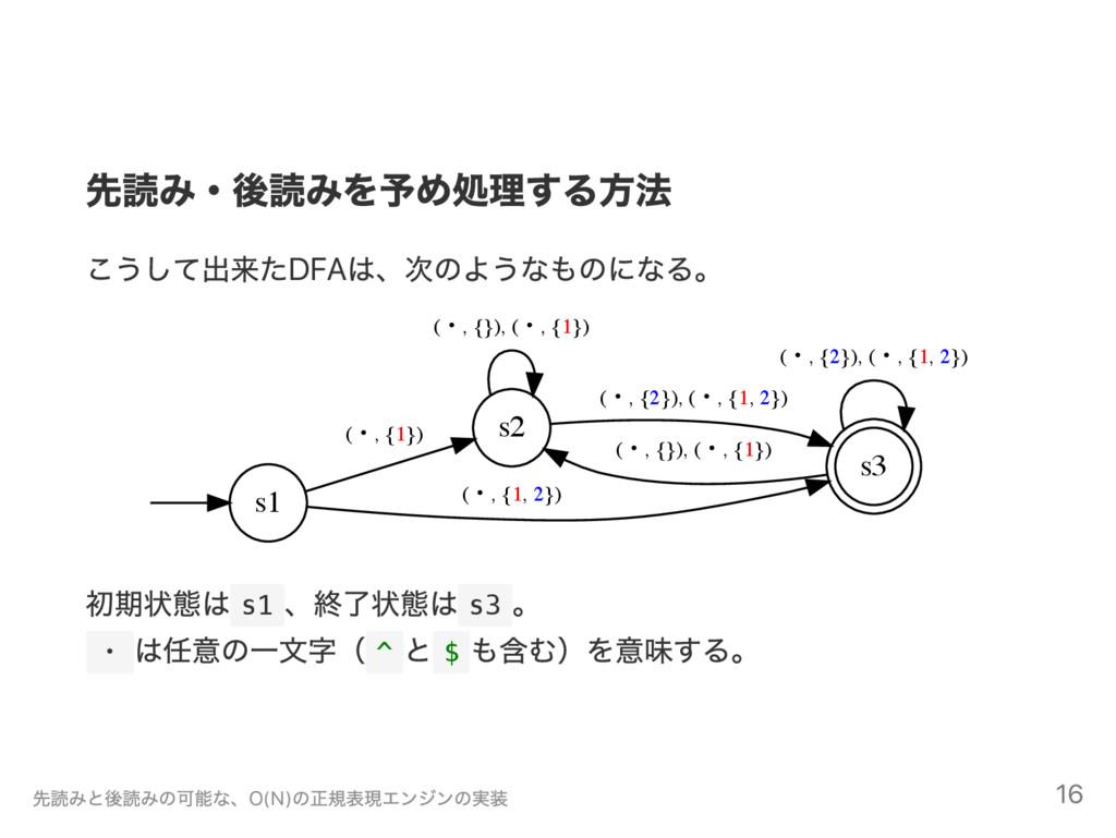 先読み・ 後読みを予め処理する方法 こうして出来たDFA は、 次のようなものになる。 s1 ...