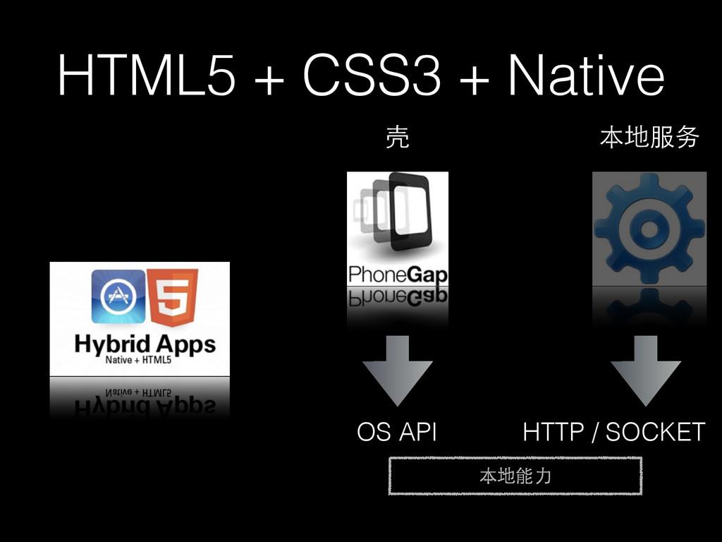 HTML5 + CSS3 + Native 壳 本地服务 本地能⼒力 HTTP / SOCKE...