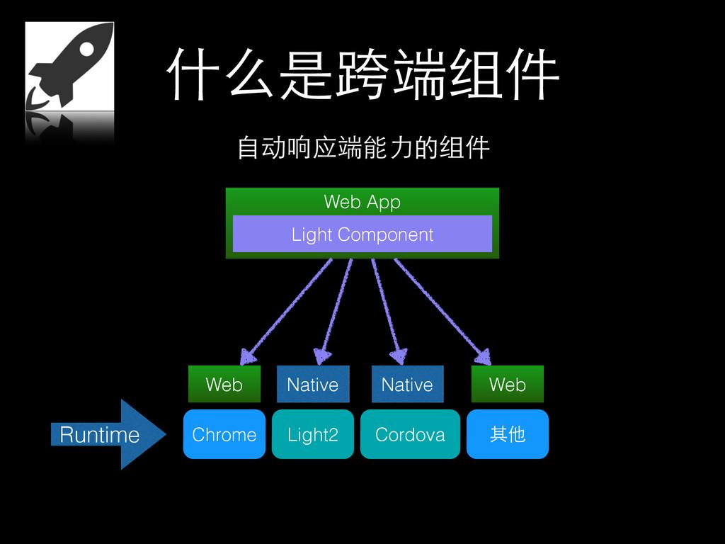 什么是跨端组件 ⾃自动响应端能⼒力的组件 Web App Chrome Light2 Cord...